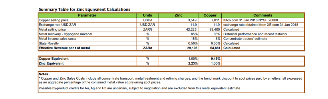 deeps-table-2c - Orion Minerals